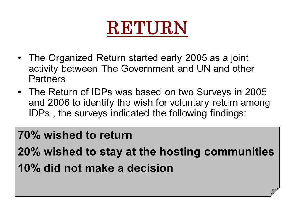RETURN The Organized Return started early 2005 as a joint activity between The Government and UN and other Partners The Return of IDPs was based on two Surveys in 2005 and 2006 to identify the wish for voluntary return among IDPs, the surveys indicated the following findings: 70% wished to return 20% wished to stay at the hosting communities 10% did not make a decision