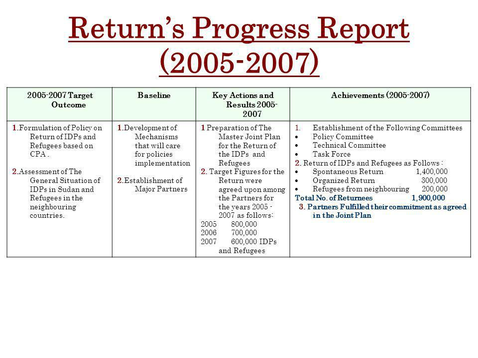 2005-2007 Target Outcome BaselineKey Actions and Results 2005- 2007 Achievements (2005-2007) 1.Formulation of Policy on Return of IDPs and Refugees based on CPA.