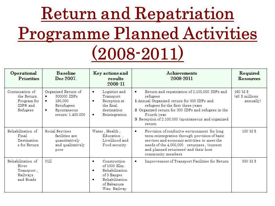 Operational Priorities Baseline Dec 2007.