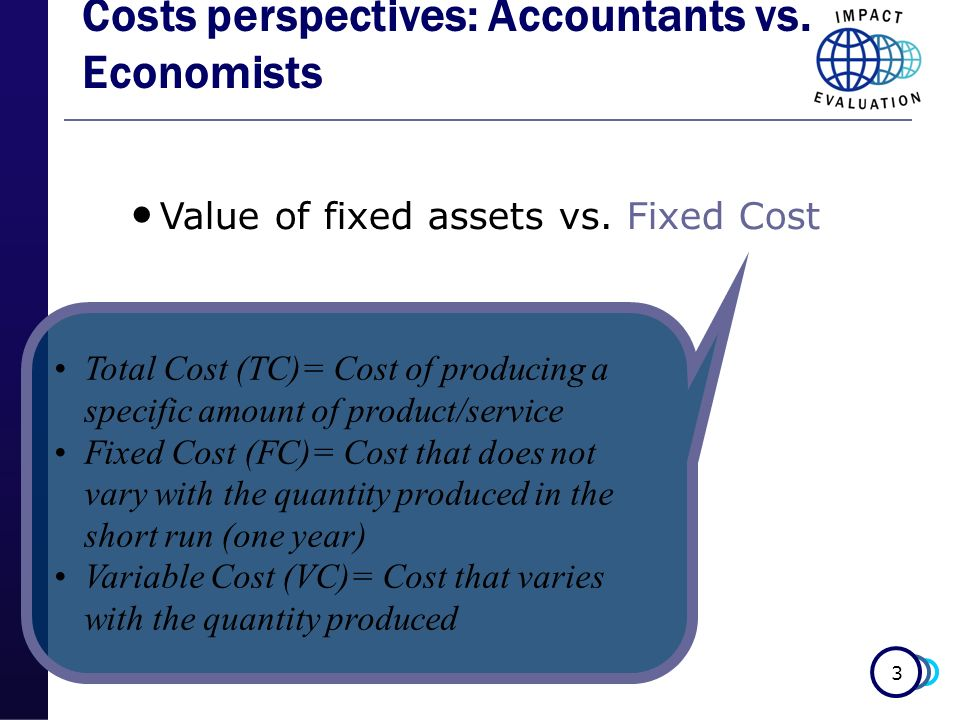 3 Costs perspectives: Accountants vs. Economists Value of fixed assets vs. Fixed Cost Total Cost (TC)= Cost of producing a specific amount of product/