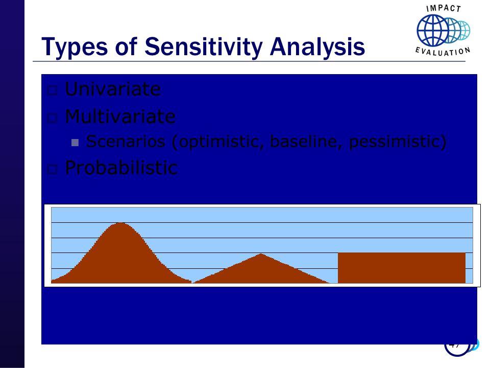 47 Types of Sensitivity Analysis Univariate Multivariate Scenarios (optimistic, baseline, pessimistic) Probabilistic Threshold Analysis