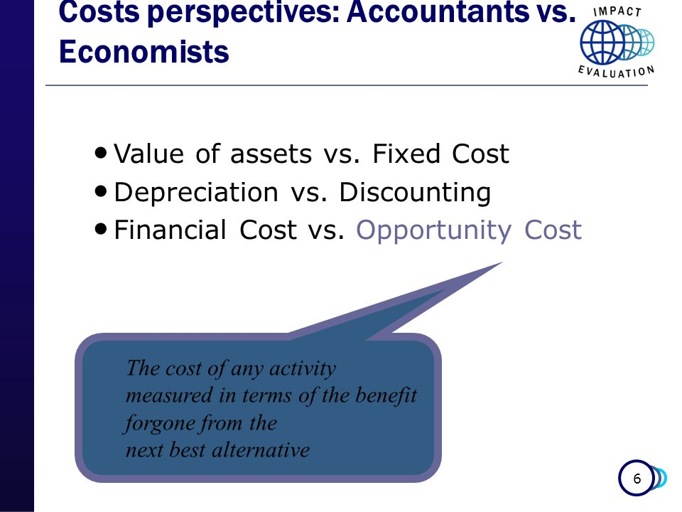 6 Costs perspectives: Accountants vs. Economists Value of assets vs. Fixed Cost Depreciation vs. Discounting Financial Cost vs. Opportunity Cost The c