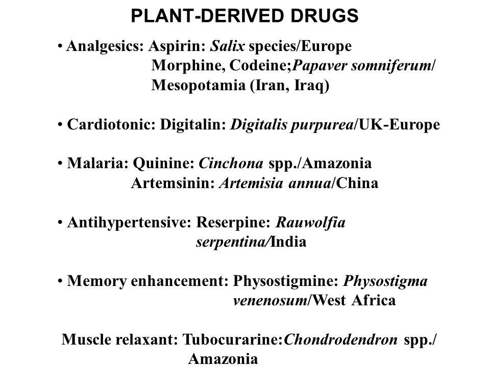 PLANT-DERIVED DRUGS Analgesics: Aspirin: Salix species/Europe Morphine, Codeine;Papaver somniferum/ Mesopotamia (Iran, Iraq) Cardiotonic: Digitalin: D