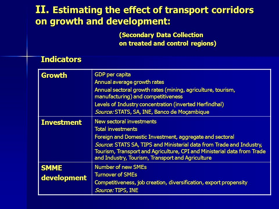 II. Estimating the effect of transport corridors on growth and development: (Secondary Data Collection on treated and control regions) Indicators Grow