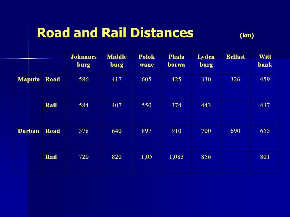 Road and Rail Distances (km) Johannes burg Middle burg Polok wane Phala borwa Lyden burg BelfastWitt bank MaputoRoad586417605425330326459 Rail58440755