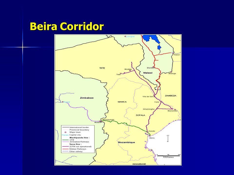 Beira Corridor