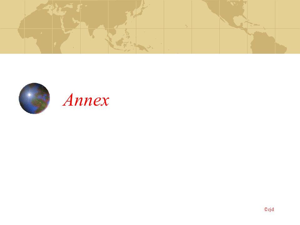 Annex ©cjd