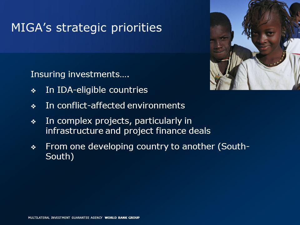 MULTILATERAL INVESTMENT GUARANTEE AGENCY WORLD BANK GROUP MIGAs strategic priorities Insuring investments….
