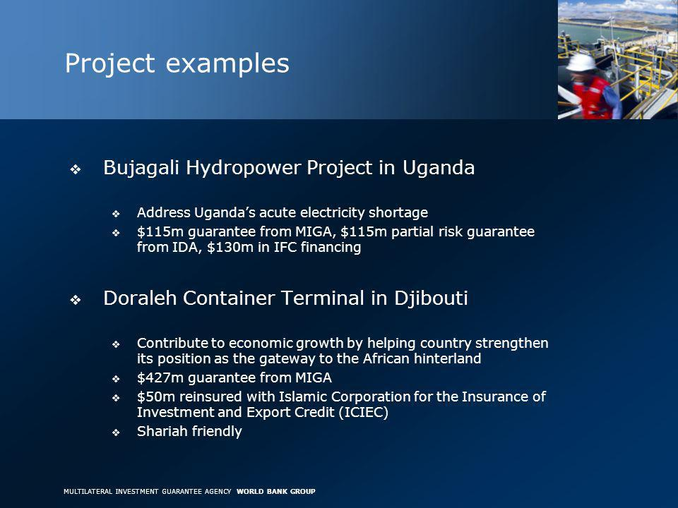 MULTILATERAL INVESTMENT GUARANTEE AGENCY WORLD BANK GROUP Project examples Bujagali Hydropower Project in Uganda Address Ugandas acute electricity shortage $115m guarantee from MIGA, $115m partial risk guarantee from IDA, $130m in IFC financing Doraleh Container Terminal in Djibouti Contribute to economic growth by helping country strengthen its position as the gateway to the African hinterland $427m guarantee from MIGA $50m reinsured with Islamic Corporation for the Insurance of Investment and Export Credit (ICIEC) Shariah friendly