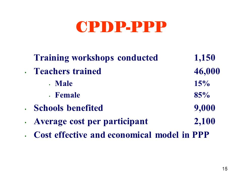 15 Training workshops conducted 1,150 Teachers trained46,000 Male15% Female85% Schools benefited9,000 Average cost per participant 2,100 Cost effective and economical model in PPP CPDP-PPP