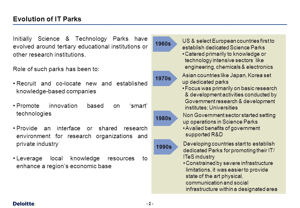 Contents - 1 - Evolution of IT Parks Critical Success Factors Policy Enablers Business Models