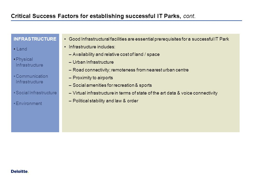 Critical Success Factors for establishing successful IT Parks, cont. - 7 - LINKAGES Hitec City, India IT Park- Hubli, India SSP, Singapore CFZ, Malays
