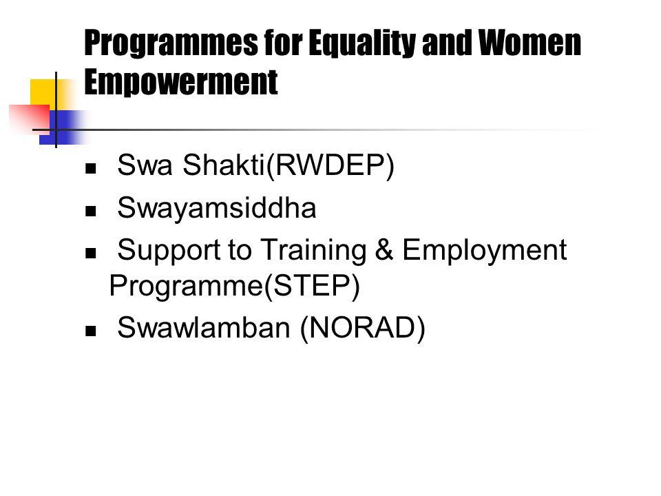 Programmes for Equality and Women Empowerment Swa Shakti(RWDEP) Swayamsiddha Support to Training & Employment Programme(STEP) Swawlamban (NORAD)