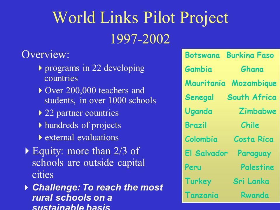 Community Impact Telecentre project Economic Development.