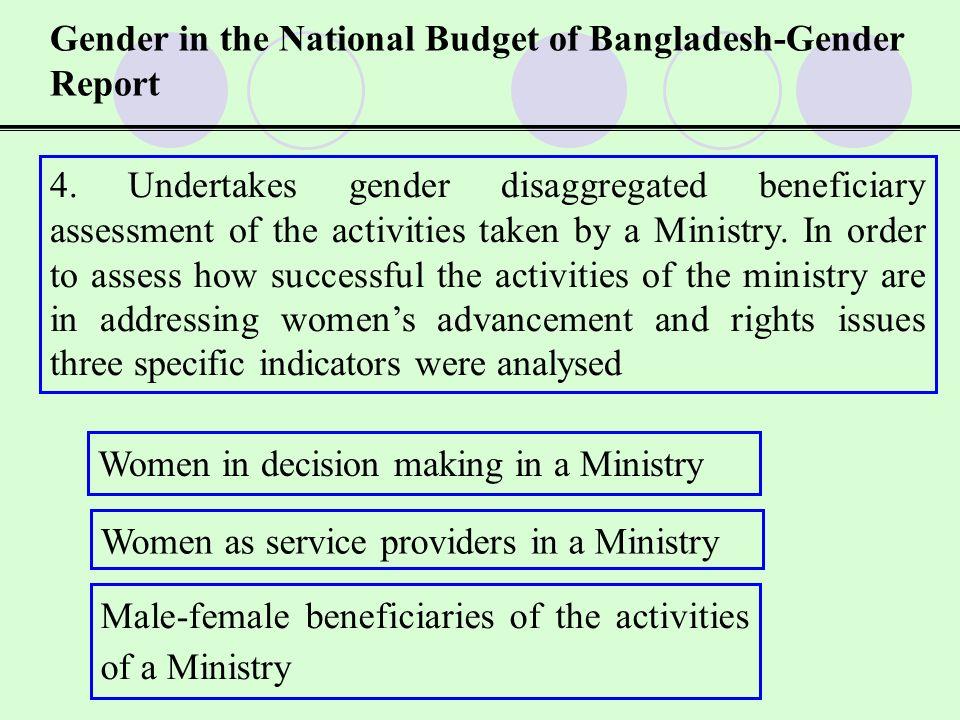 Gender in the National Budget of Bangladesh-Gender Report 5.