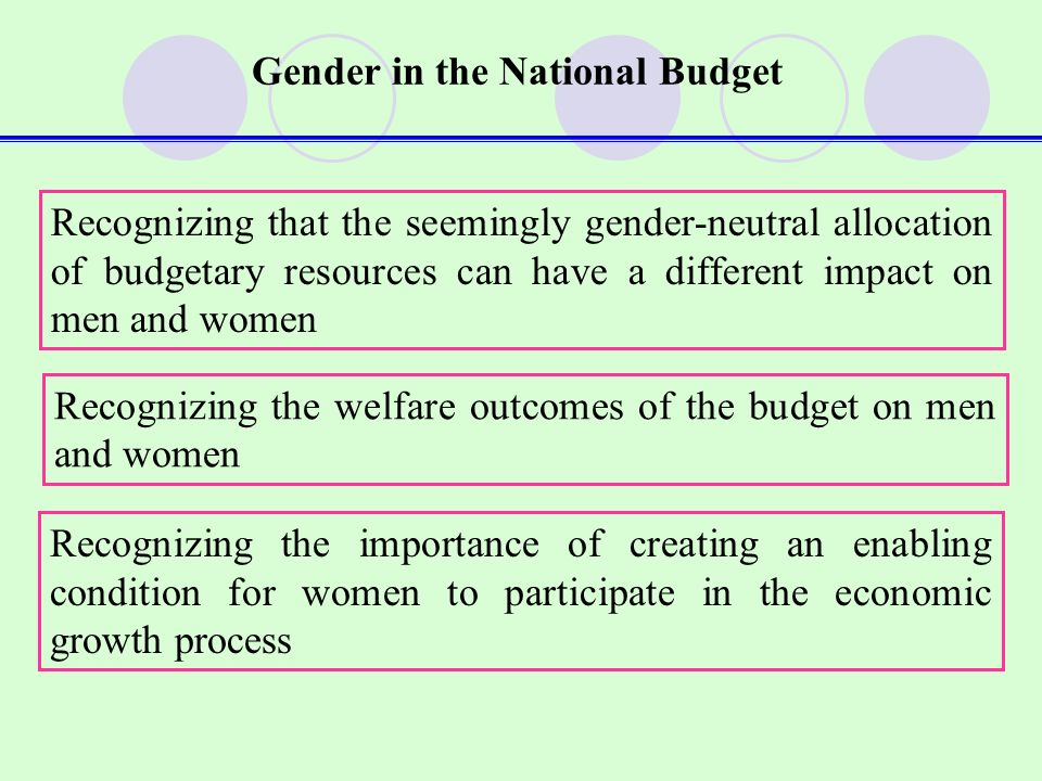 Gender in the National Budget Maintaining balance between the household (care) and the market economy Mainstreaming gender issues in macroeconomic policy Rational for introducing Gender Responsive Budget Underscoring the Role of the Government in reducing poverty and inequality and ensuring equity Reducing discrimination against women and gender-gaps In the particular context of Bangladesh gender budgeting makes sense because the government declared National Women Development Policy