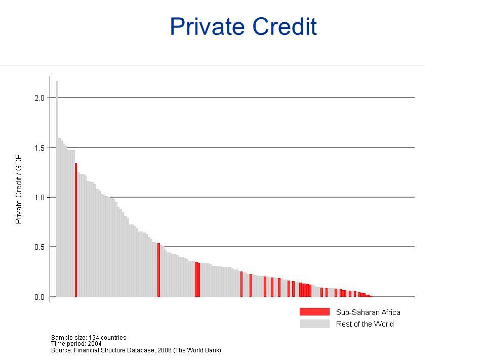 Private Credit