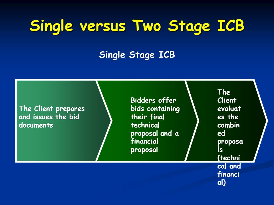 Single versus Two Stage ICB Single Stage ICB The Client prepares and issues the bid documents Bidders offer bids containing their final technical prop