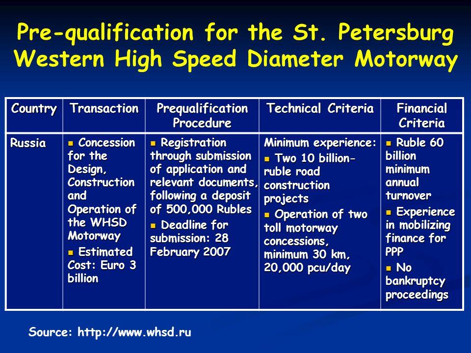 Pre-qualification for the St. Petersburg Western High Speed Diameter Motorway CountryTransaction Prequalification Procedure Technical Criteria Financi