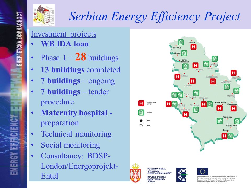 Serbian Energy Efficiency Project Investment projects WB IDA loan Phase 1 – 28 buildings 13 buildings completed 7 buildings – ongoing 7 buildings – tender procedure Maternity hospital - preparation Technical monitoring Social monitoring Consultancy: BDSP- London/Energoprojekt- Entel