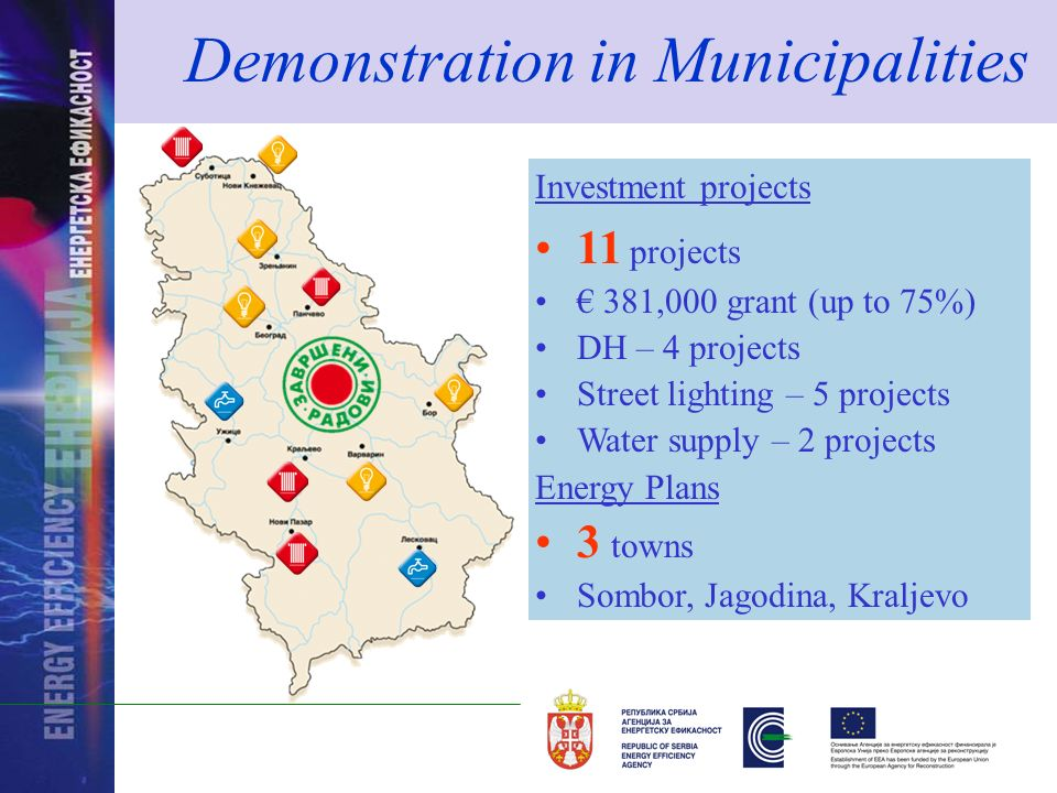 Demonstration in Municipalities Investment projects 11 projects 381,000 grant (up to 75%) DH – 4 projects Street lighting – 5 projects Water supply – 2 projects Energy Plans 3 towns Sombor, Jagodina, Kraljevo