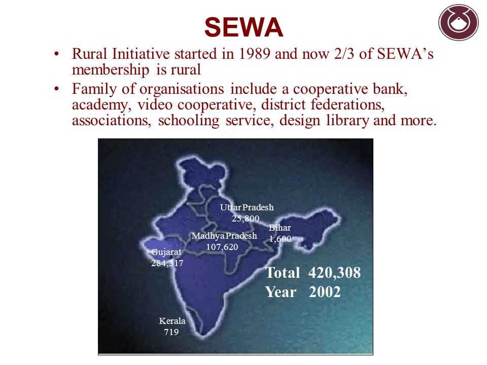 SEWA Gujarat 284,317 Delhi 252 Uttar Pradesh 25,800 Madhya Pradesh 107,620 Bihar 1,600 Kerala 719 Total 420,308 Year 2002 Rural Initiative started in 1989 and now 2/3 of SEWAs membership is rural Family of organisations include a cooperative bank, academy, video cooperative, district federations, associations, schooling service, design library and more.