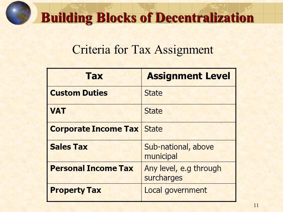 11 Building Blocks of Decentralization Criteria for Tax Assignment TaxAssignment Level Custom DutiesState VATState Corporate Income TaxState Sales Tax