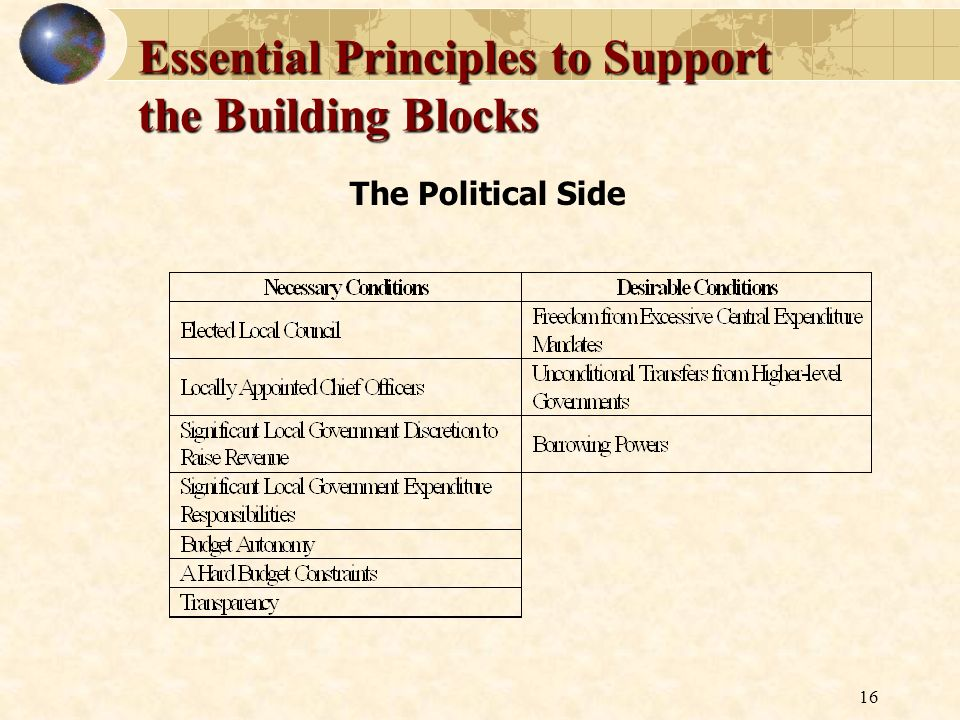 16 Essential Principles to Support the Building Blocks The Political Side