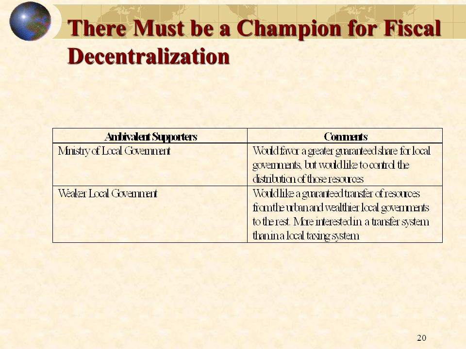 20 There Must be a Champion for Fiscal Decentralization