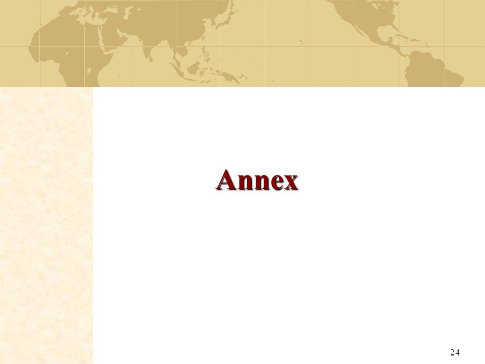 24 Annex