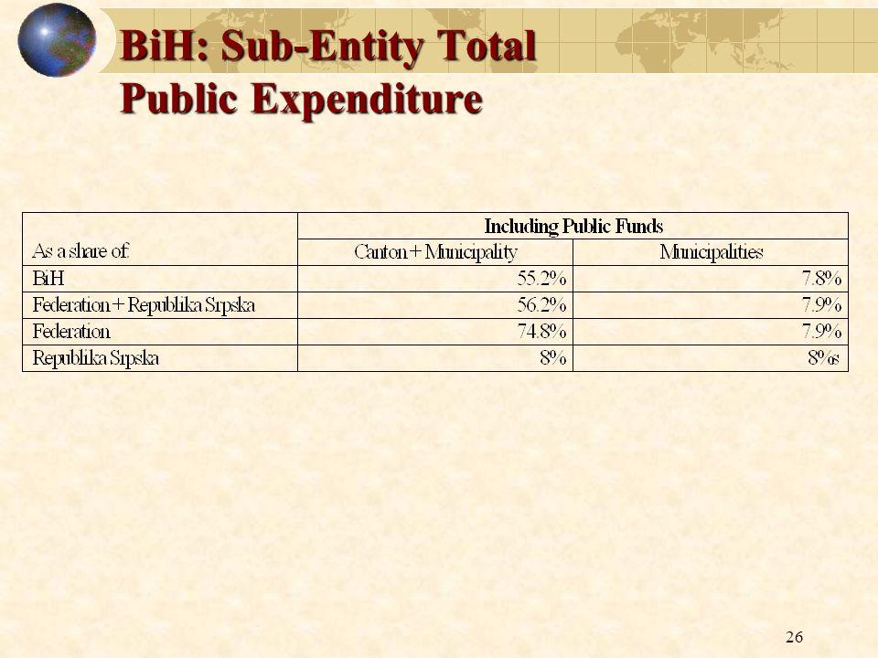 26 BiH: Sub-Entity Total Public Expenditure