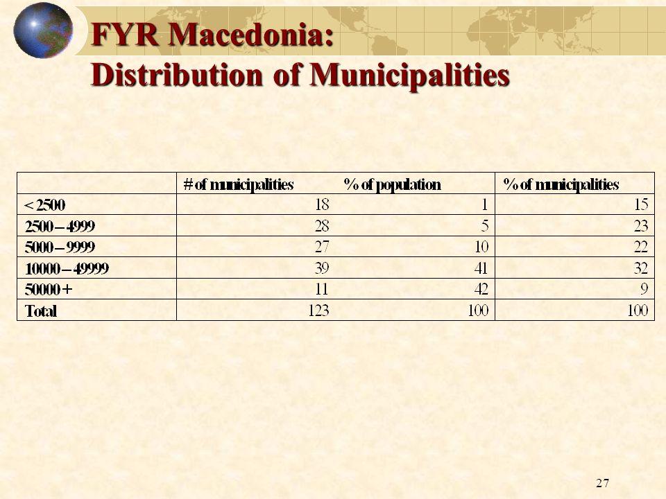 27 FYR Macedonia: Distribution of Municipalities