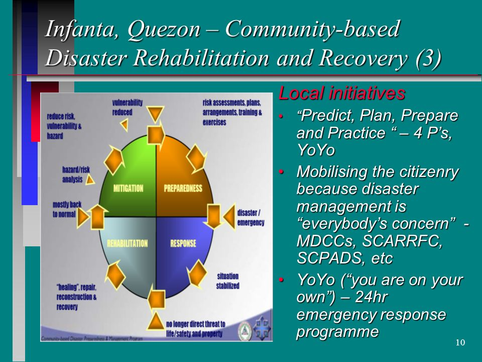 10 Infanta, Quezon – Community-based Disaster Rehabilitation and Recovery (3) Local initiatives Predict, Plan, Prepare and Practice – 4 Ps, YoYo Mobilising the citizenry because disaster management is everybodys concern - MDCCs, SCARRFC, SCPADS, etc YoYo (you are on your own) – 24hr emergency response programme
