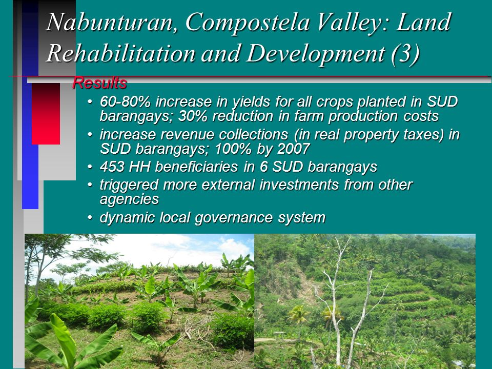 20 Nabunturan, Compostela Valley: Land Rehabilitation and Development (3) Results Results 60-80% increase in yields for all crops planted in SUD barangays; 30% reduction in farm production costs60-80% increase in yields for all crops planted in SUD barangays; 30% reduction in farm production costs increase revenue collections (in real property taxes) in SUD barangays; 100% by 2007increase revenue collections (in real property taxes) in SUD barangays; 100% by HH beneficiaries in 6 SUD barangays453 HH beneficiaries in 6 SUD barangays triggered more external investments from other agenciestriggered more external investments from other agencies dynamic local governance systemdynamic local governance system