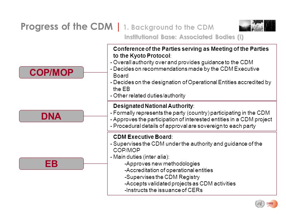 Progress of the CDM | 1.