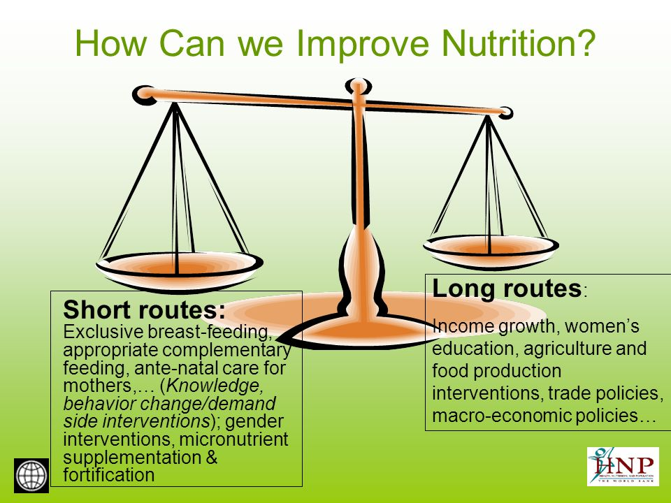 How Can we Improve Nutrition.