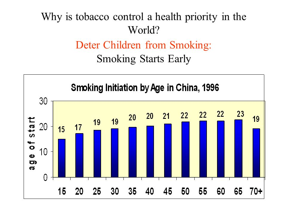 Why is tobacco control a health priority in the World.