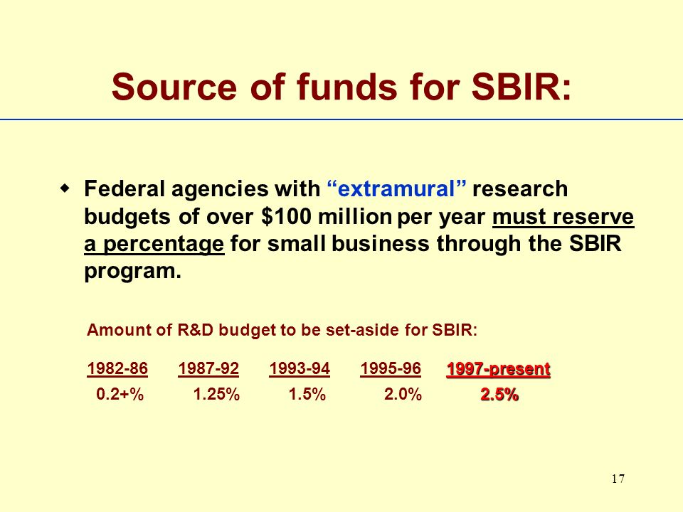 17 Federal agencies with extramural research budgets of over $100 million per year must reserve a percentage for small business through the SBIR progr