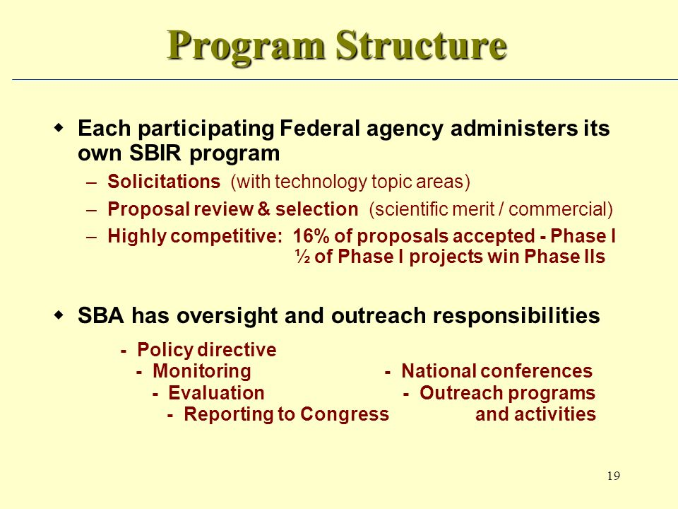 19 Program Structure Each participating Federal agency administers its own SBIR program –Solicitations (with technology topic areas) –Proposal review & selection (scientific merit / commercial) –Highly competitive: 16% of proposals accepted - Phase I ½ of Phase I projects win Phase IIs SBA has oversight and outreach responsibilities - Policy directive - Monitoring - National conferences - Evaluation - Outreach programs - Reporting to Congress and activities