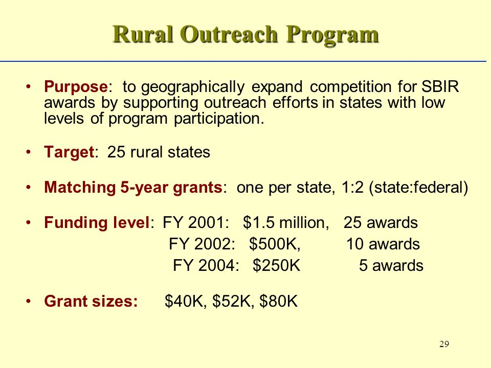 29 Rural Outreach Program Purpose: to geographically expand competition for SBIR awards by supporting outreach efforts in states with low levels of program participation.