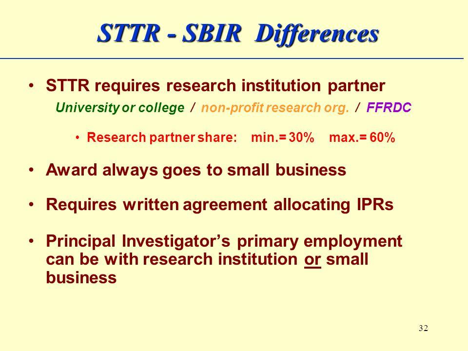 32 STTR - SBIR Differences STTR requires research institution partner University or college / non-profit research org. / FFRDC Research partner share: