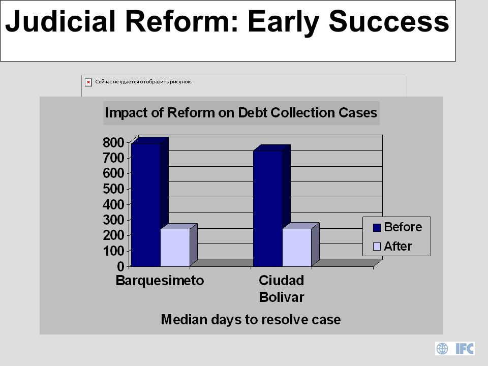 Judicial Reform: Donor Projects Bank experience : –Only in past 12 years, mix of approaches, no standard project design –Early results mixed: few succ