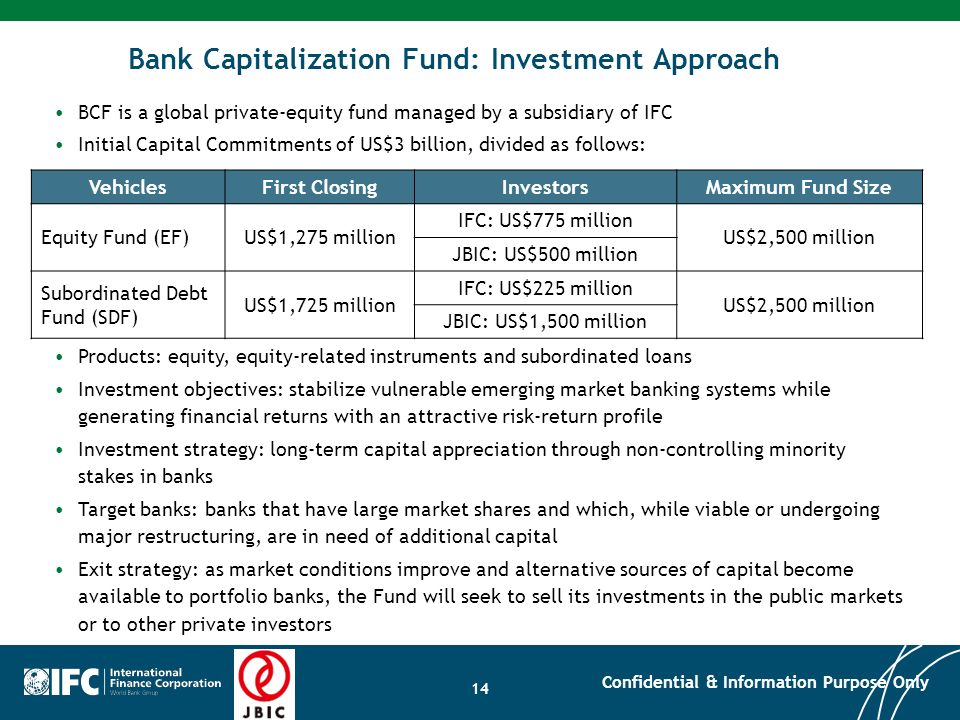 14 Bank Capitalization Fund: Investment Approach BCF is a global private-equity fund managed by a subsidiary of IFC Initial Capital Commitments of US$