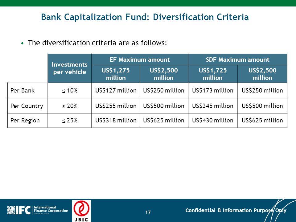 17 Bank Capitalization Fund: Diversification Criteria The diversification criteria are as follows: Investments per vehicle EF Maximum amountSDF Maximu