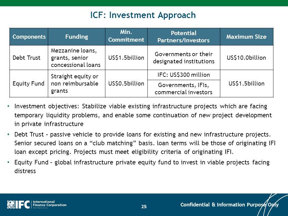 25 ICF: Investment Approach Components Funding Min. Commitment Potential Partners/Investors Maximum Size Debt Trust Mezzanine loans, grants, senior co