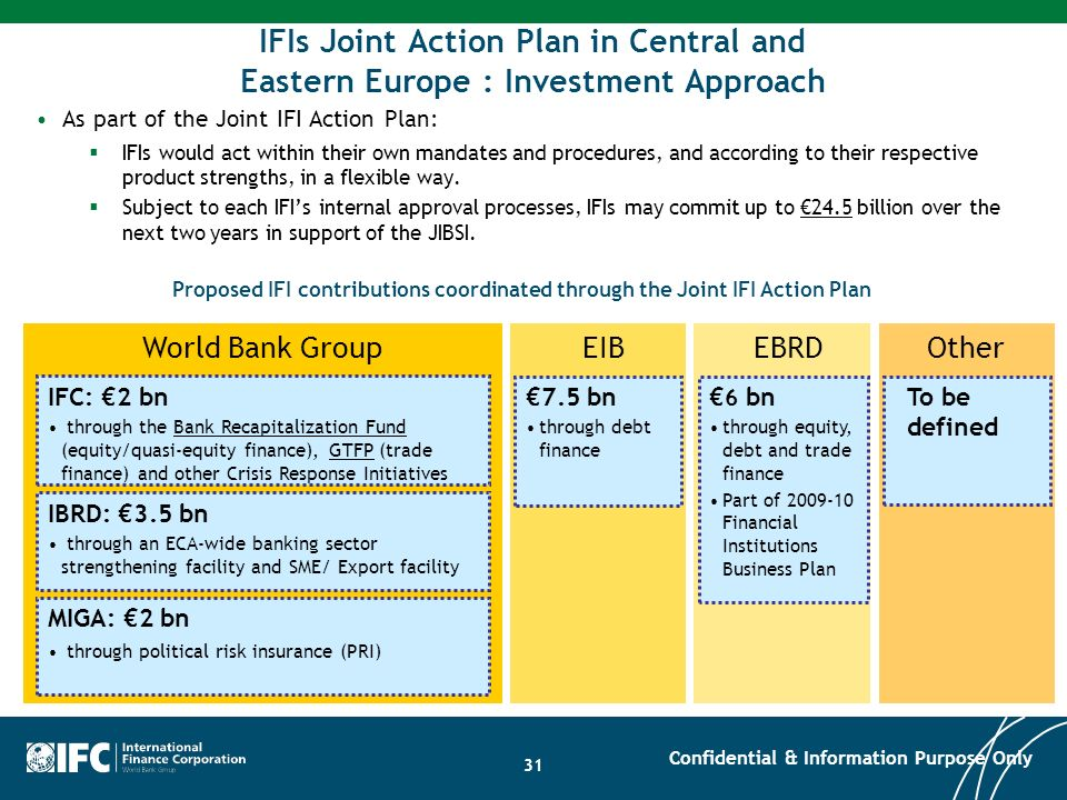31 IFIs Joint Action Plan in Central and Eastern Europe : Investment Approach As part of the Joint IFI Action Plan: IFIs would act within their own ma