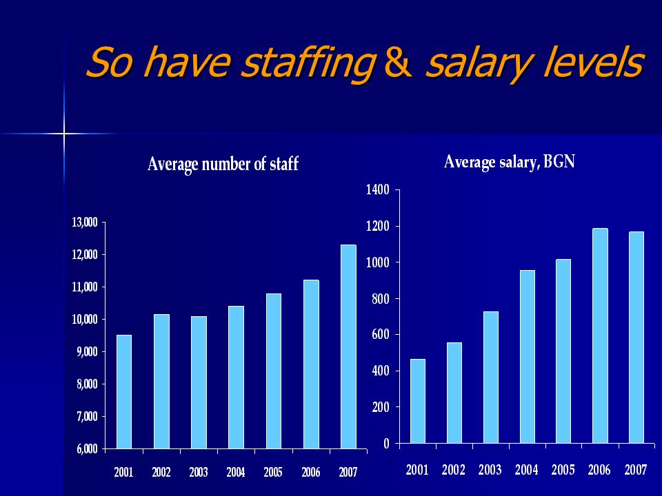 So have staffing & salary levels