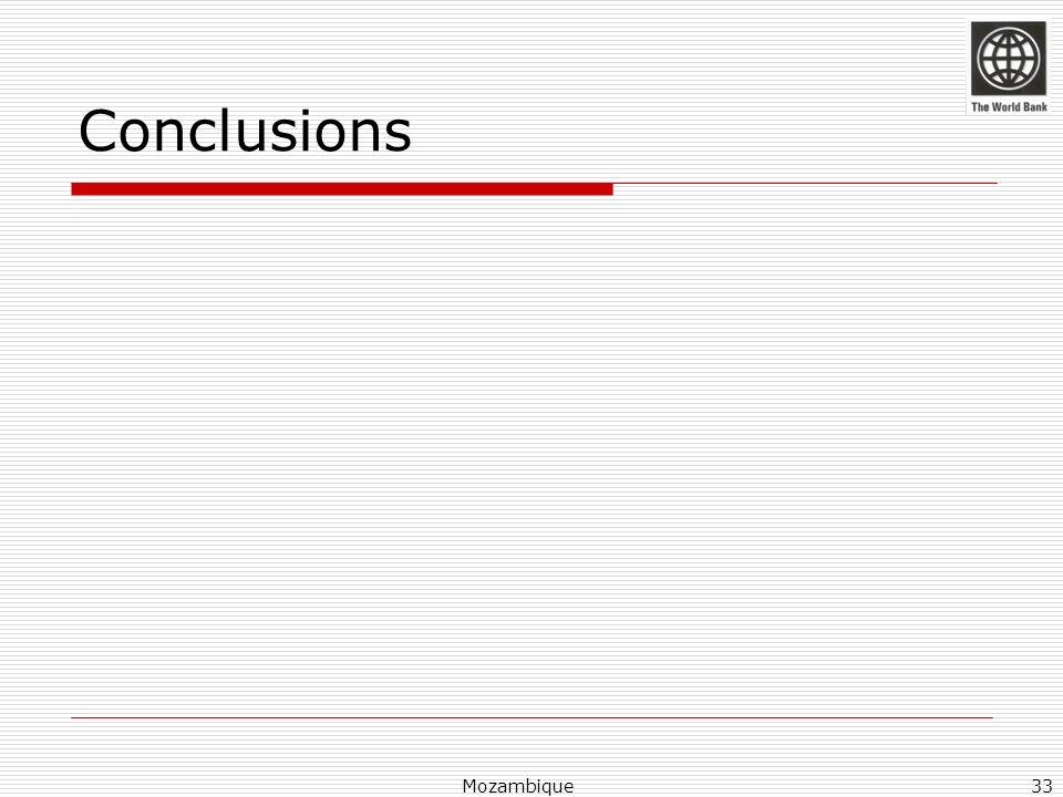 Conclusions Mozambique33