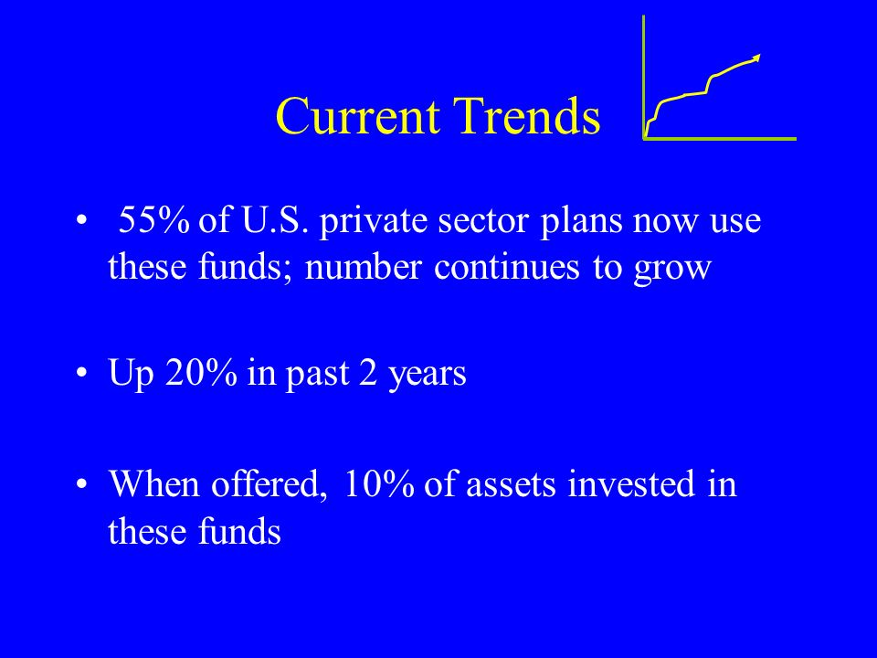 New Trend Current Trends 55% of U.S.