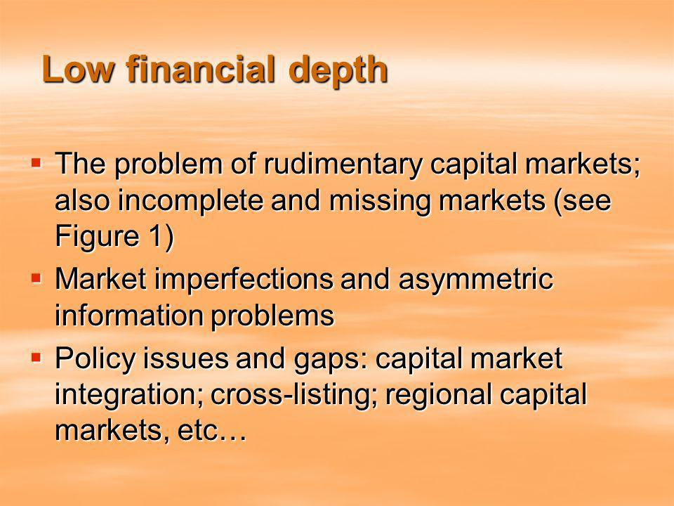 Low financial depth The problem of rudimentary capital markets; also incomplete and missing markets (see Figure 1) The problem of rudimentary capital markets; also incomplete and missing markets (see Figure 1) Market imperfections and asymmetric information problems Market imperfections and asymmetric information problems Policy issues and gaps: capital market integration; cross-listing; regional capital markets, etc… Policy issues and gaps: capital market integration; cross-listing; regional capital markets, etc…